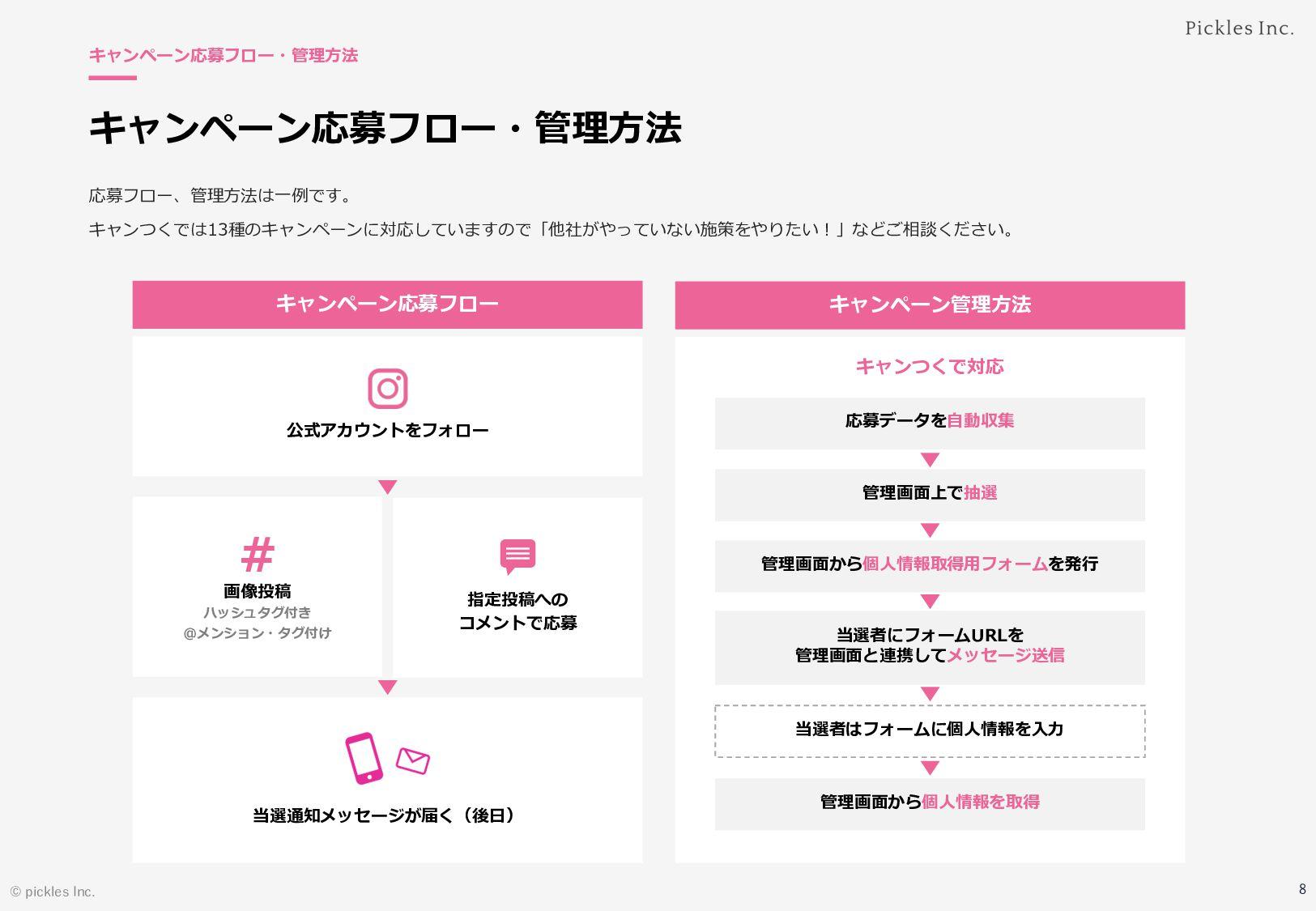 Instagramキャンペーンツール キャンつく for Instagram 2020/11/...