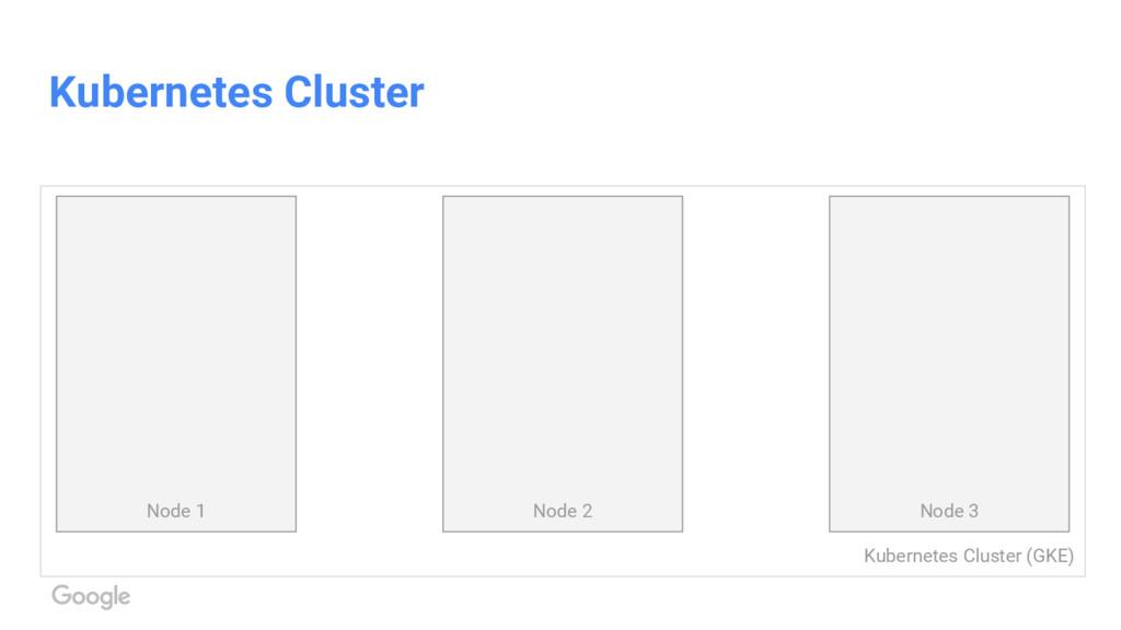 Kubernetes Cluster (GKE) Kubernetes Cluster Nod...
