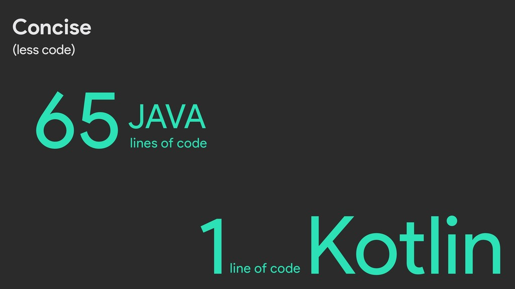 Concise (less code) 65 1 Kotlin JAVA lines of c...