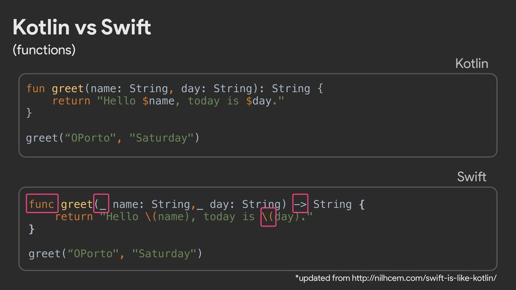 Swift Kotlin fun greet(name: String, day: Strin...