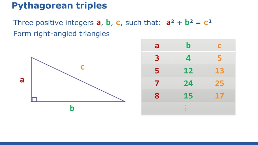Pythagorean triples Three positive integers a, ...