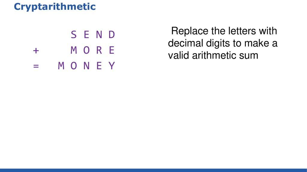 Cryptarithmetic S E N D + M O R E = M O N E Y R...