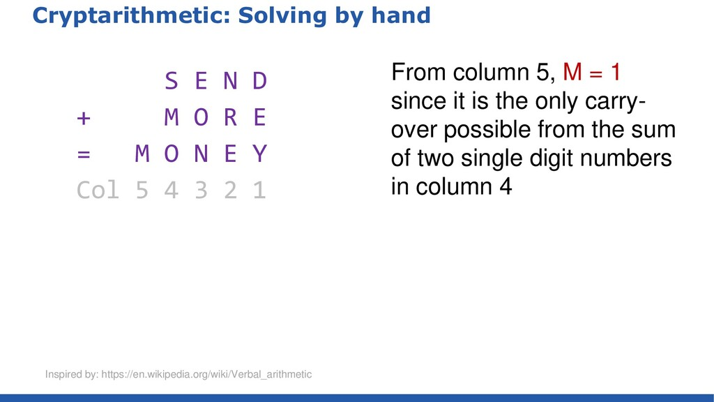 Cryptarithmetic: Solving by hand S E N D + M O ...