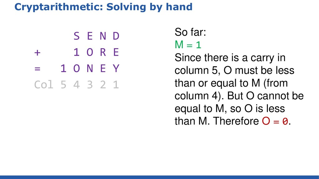 Cryptarithmetic: Solving by hand S E N D + 1 O ...