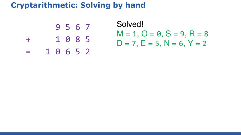 Cryptarithmetic: Solving by hand 9 5 6 7 + 1 0 ...