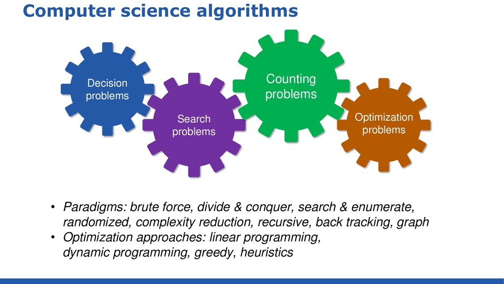 Computer science algorithms Decision problems S...