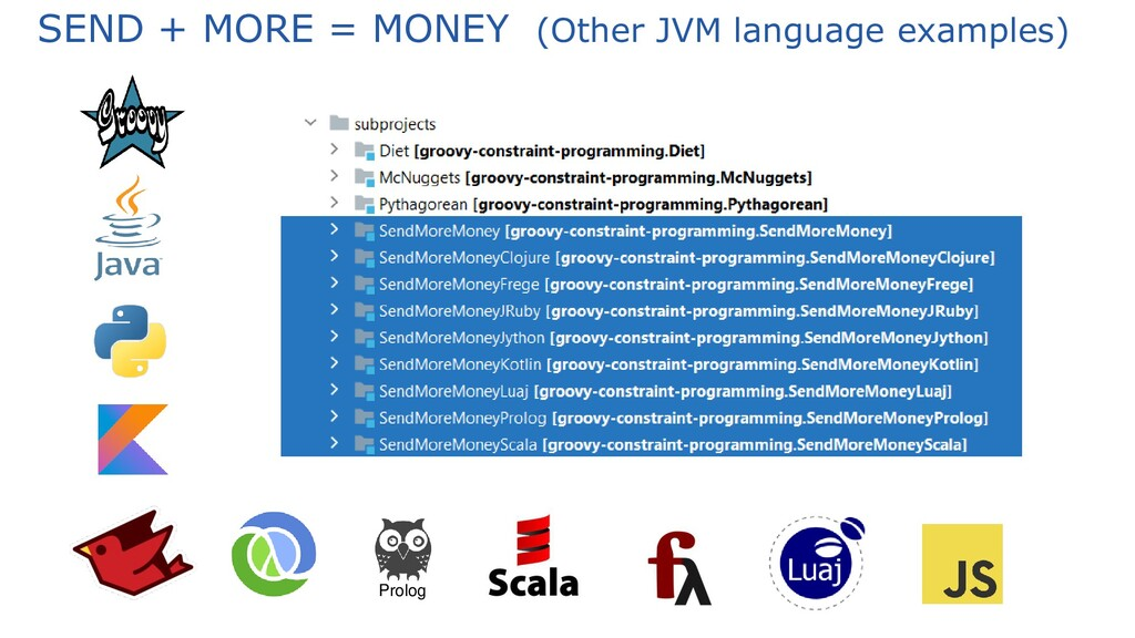 SEND + MORE = MONEY (Other JVM language example...