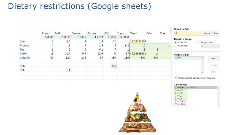Dietary restrictions (Google sheets)