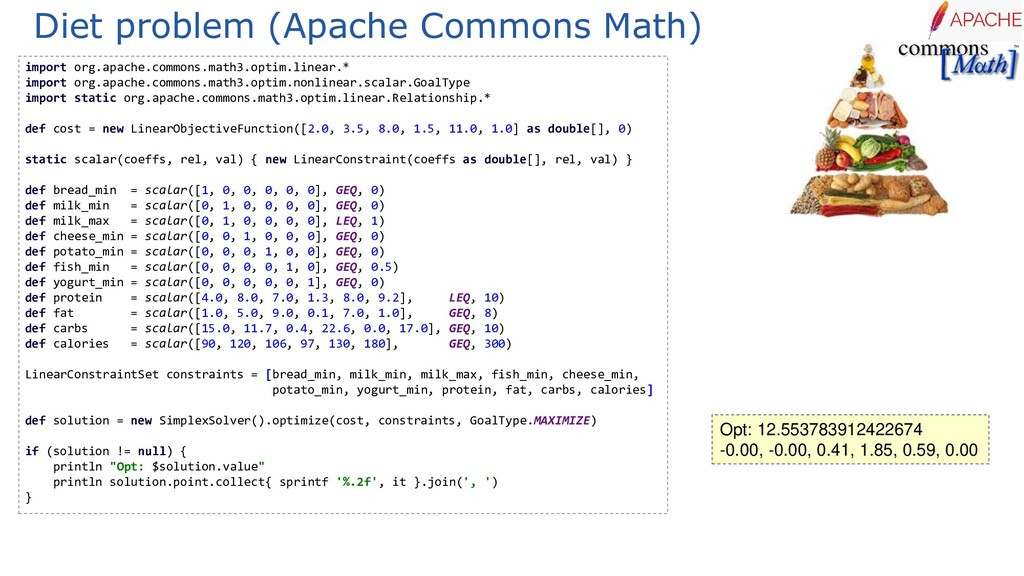 Diet problem (Apache Commons Math) import org.a...