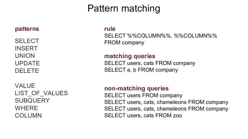 Pattern matching SELECT INSERT UNION UPDATE DEL...