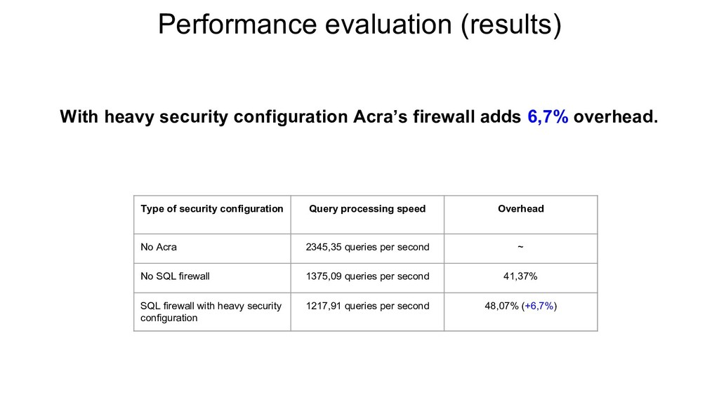 Performance evaluation (results) Type of securi...