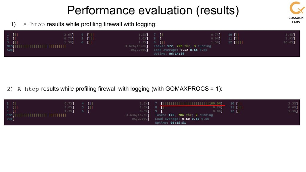 Performance evaluation (results) 1) A htop resu...