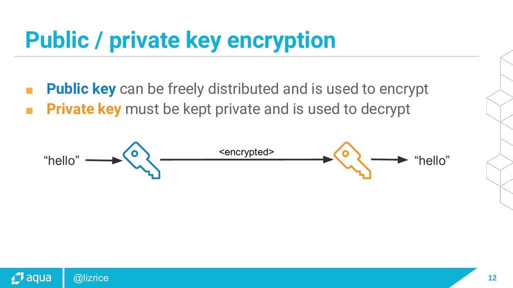 12 @lizrice Public / private key encryption ■ P...