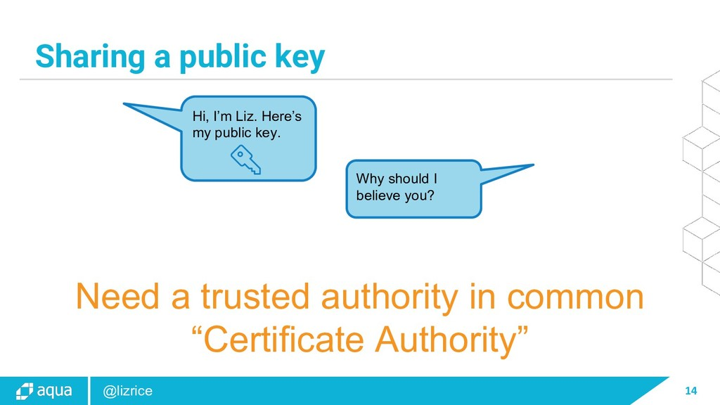 14 @lizrice Sharing a public key Need a trusted...