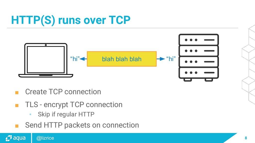 8 @lizrice HTTP(S) runs over TCP ■ Create TCP c...
