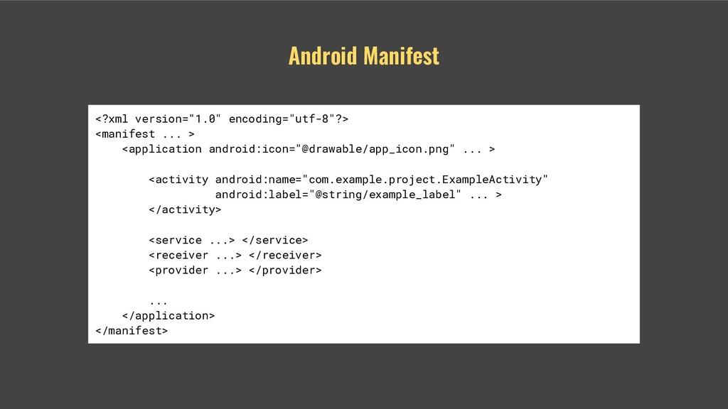 "Android Manifest <?xml version=""1.0"" encoding=""..."