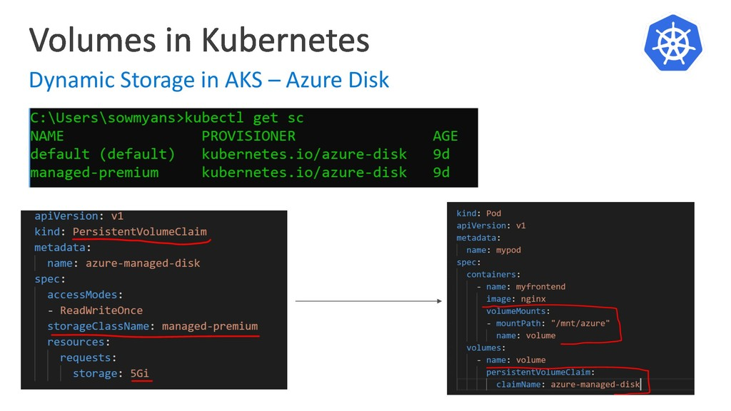 Dynamic Storage in AKS – Azure Disk