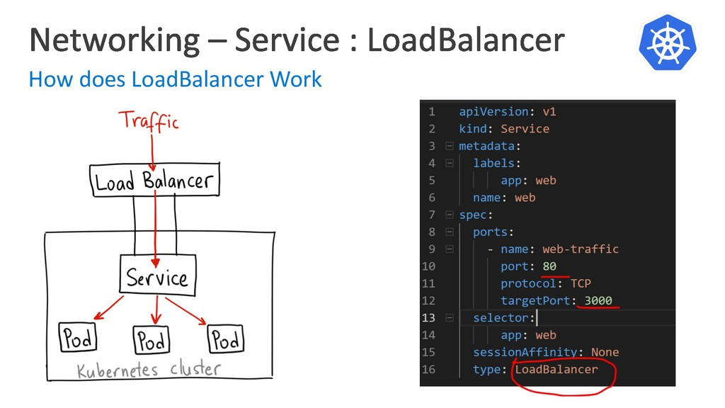How does LoadBalancer Work