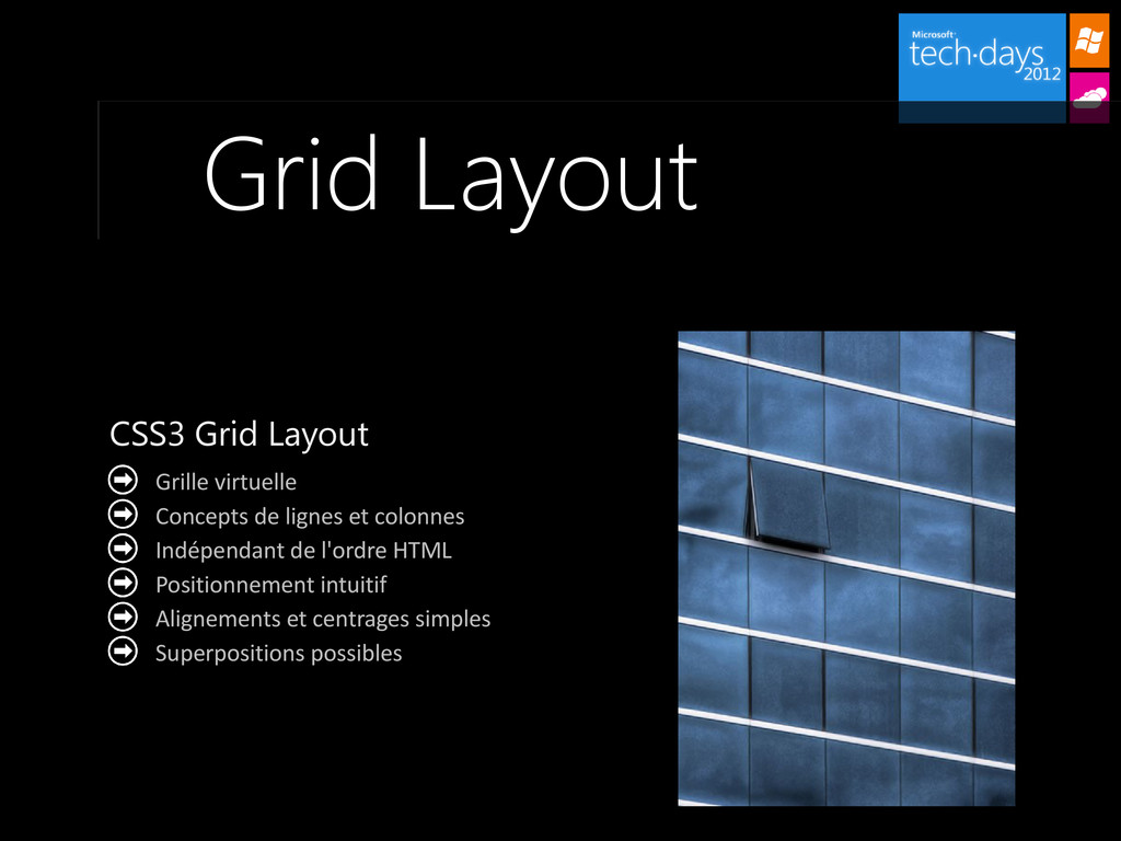 Grid Layout CSS3 Grid Layout Grille virtuelle C...