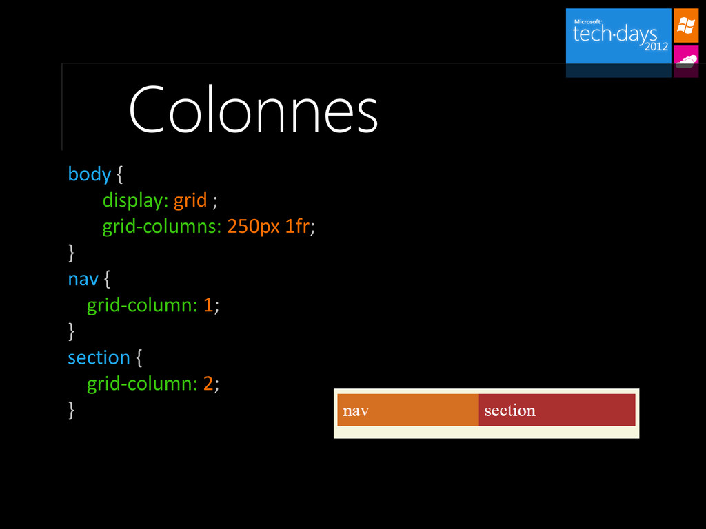 Colonnes body { display: grid ; grid-columns: 2...