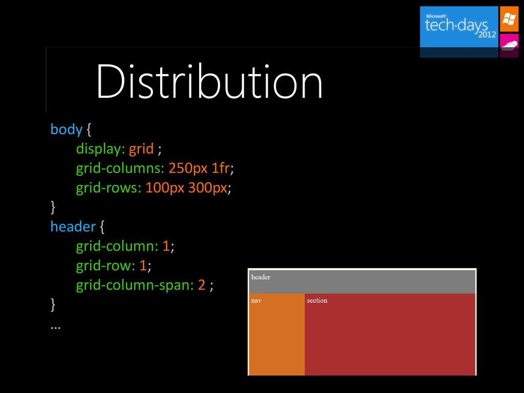 Distribution body { display: grid ; grid-column...