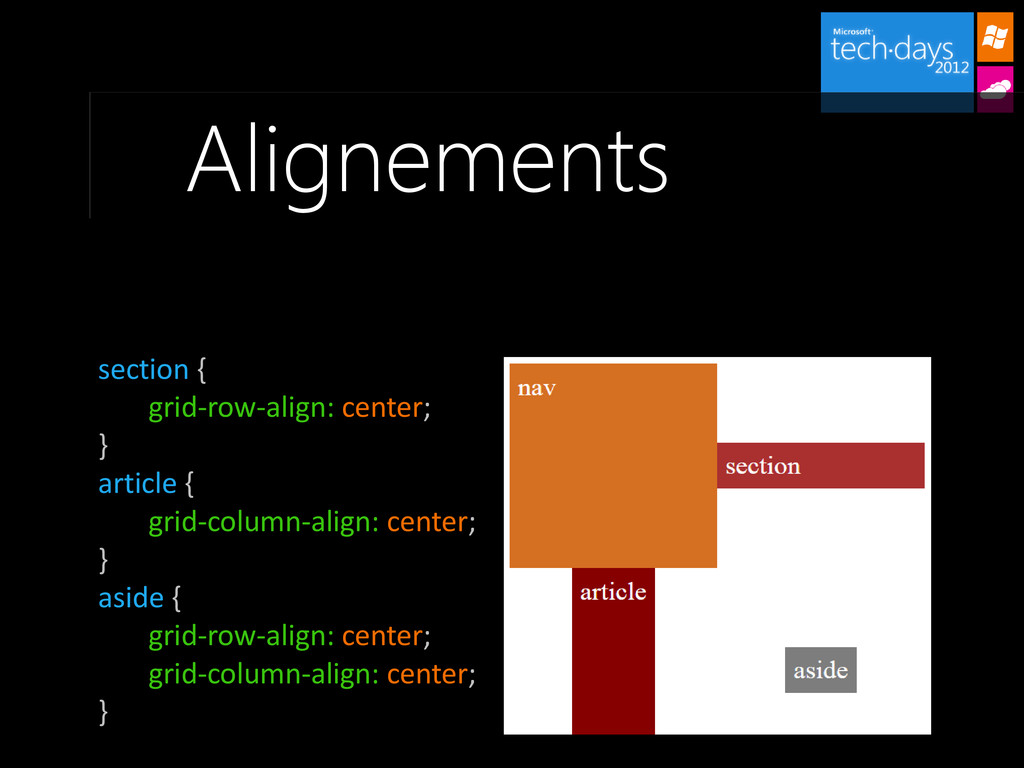 Alignements section { grid-row-align: center; }...