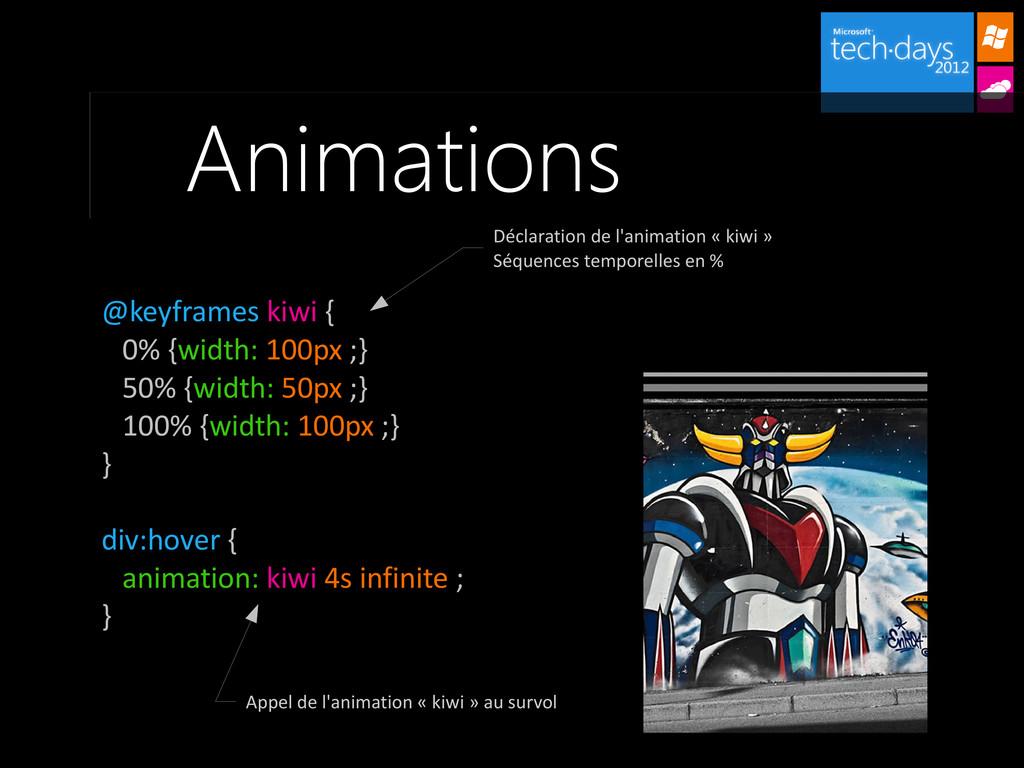 Animations @keyframes kiwi { 0% {width: 100px ;...