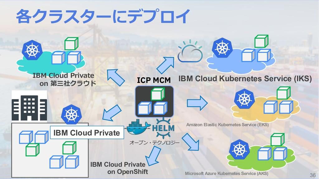 36 36 IBM Cloud Private IBM Cloud Kubernetes Se...