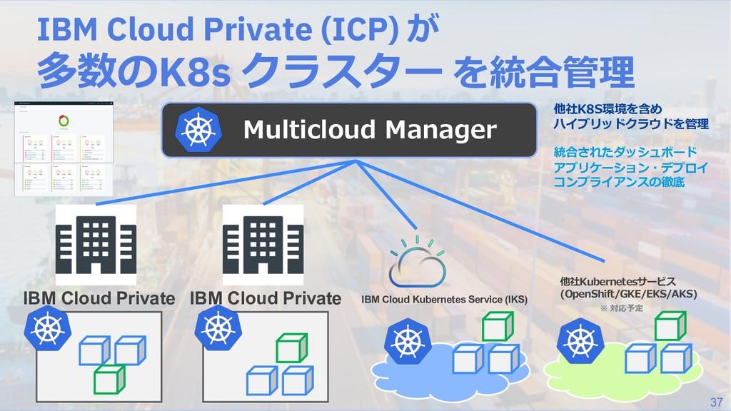 37 IBM Cloud Private (ICP) ecAK8s M g hb IBM Cl...