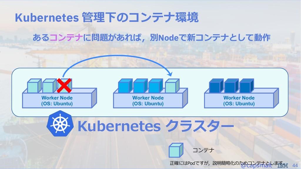44  Worker Node (OS: Ubuntu)  P...