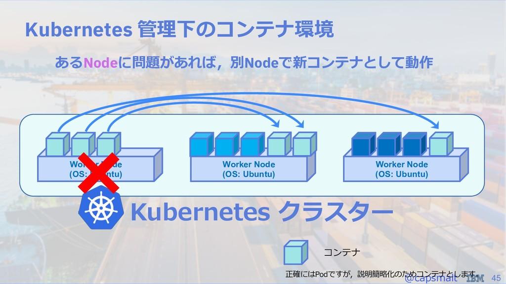 45  Worker Node (OS: Ubuntu)  P...