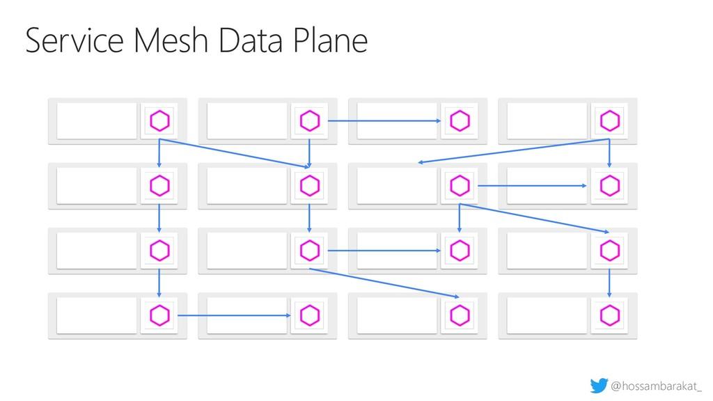 @hossambarakat_ Service Mesh Data Plane