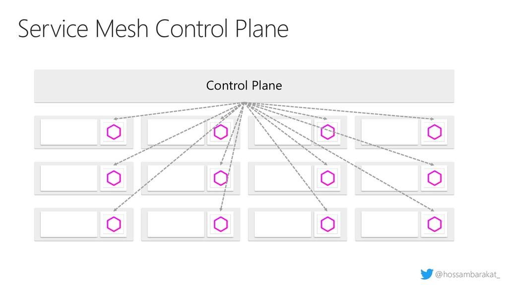 @hossambarakat_ Service Mesh Control Plane Cont...