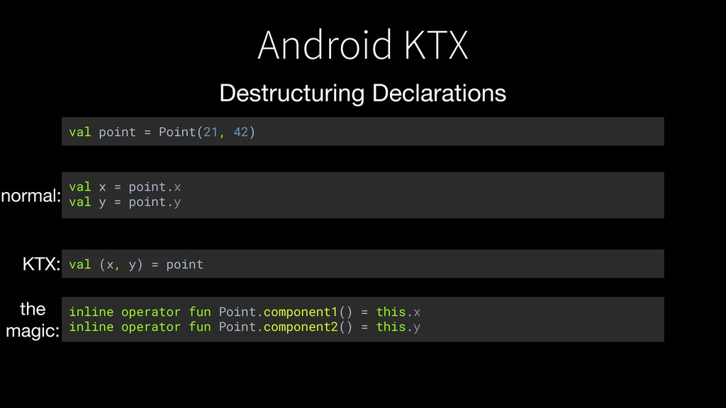 Android KTX Destructuring Declarations val (x, ...