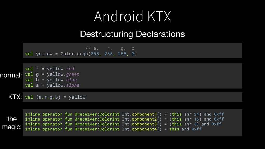 Android KTX Destructuring Declarations val (a,r...