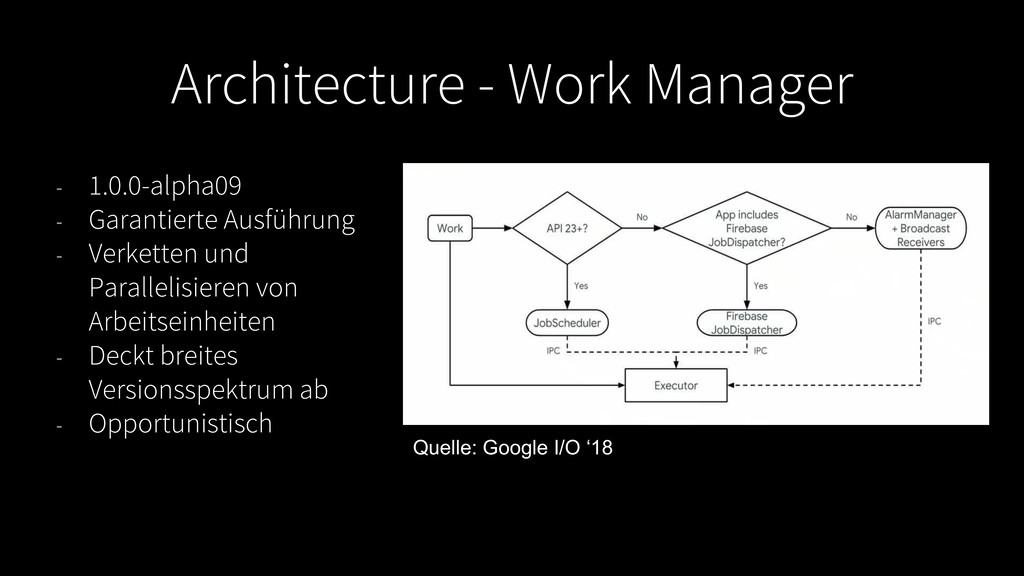 Architecture - Work Manager - 1.0.0-alpha09 - G...