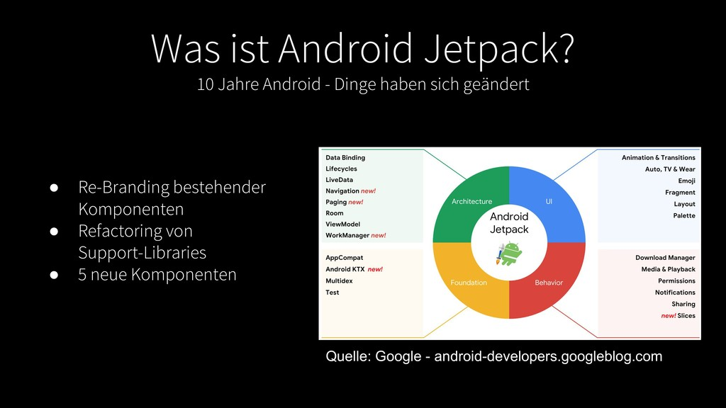 Was ist Android Jetpack? 10 Jahre Android - Din...