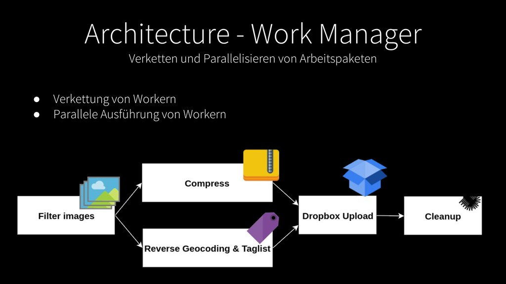 Architecture - Work Manager Verketten und Paral...