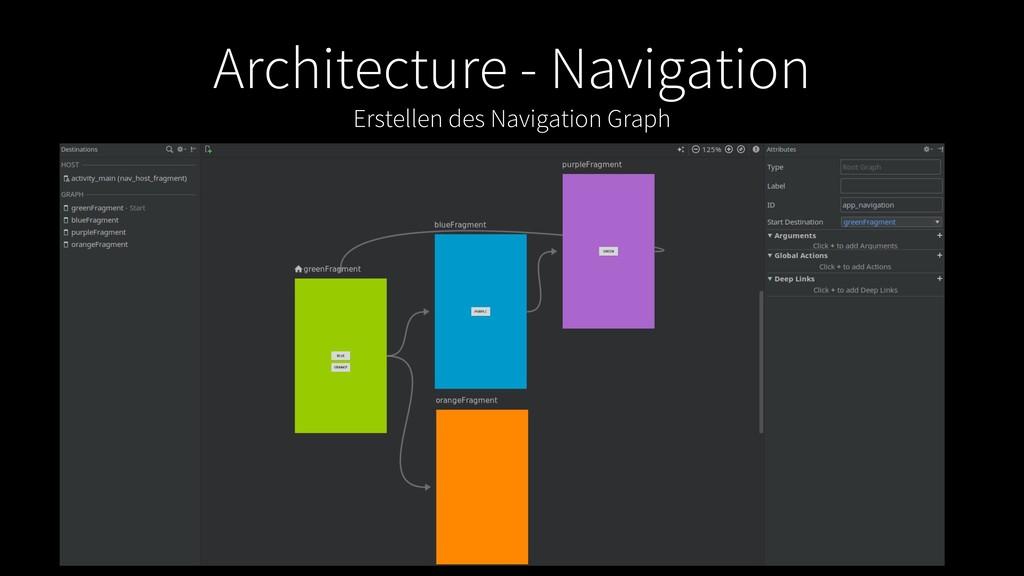 Architecture - Navigation Erstellen des Navigat...