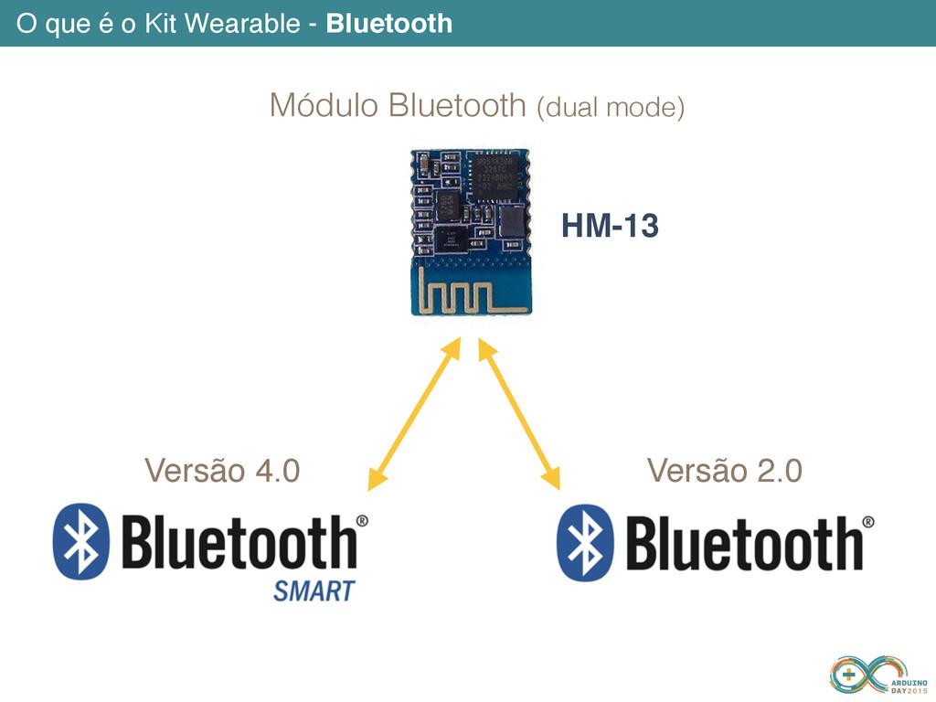 O que é o Kit Wearable - Bluetooth Versão 4.0 V...