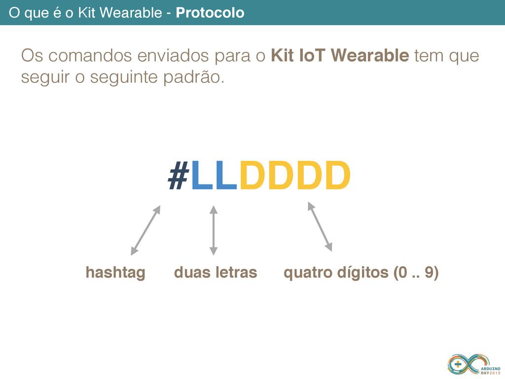 O que é o Kit Wearable - Protocolo #LLDDDD Os c...