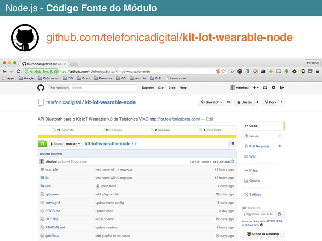 Node.js - Código Fonte do Módulo github.com/tel...