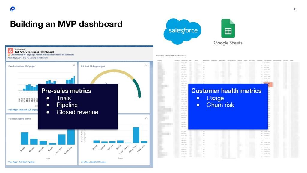 25 Building an MVP dashboard Pre-sales metrics ...
