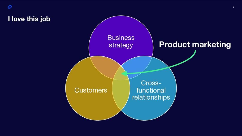 4 I love this job Business strategy Cross- func...