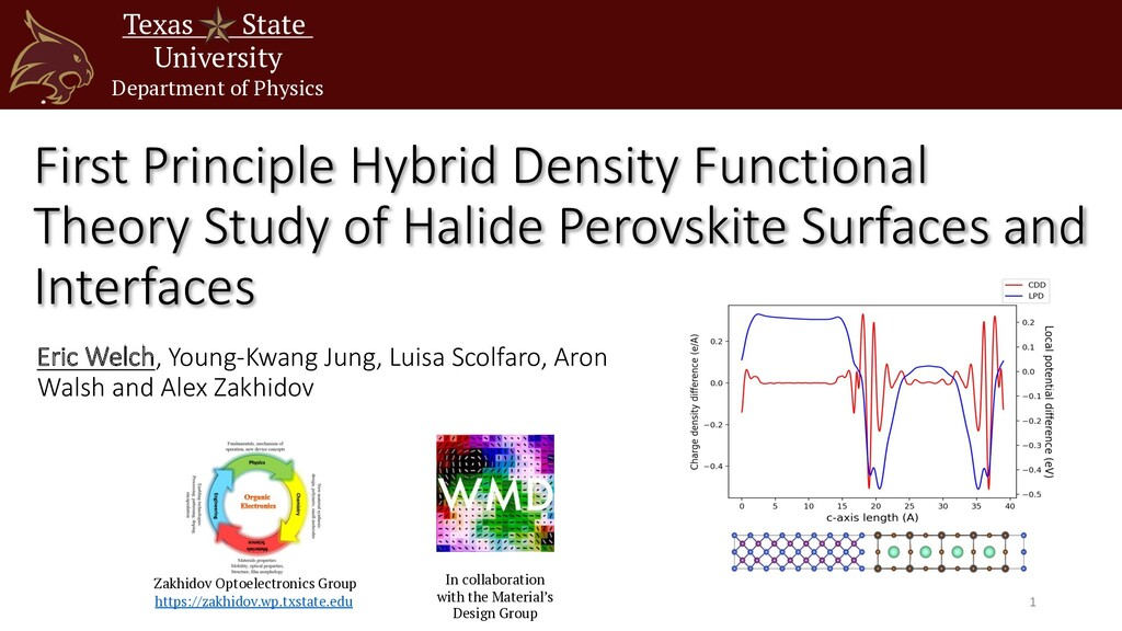 First Principle Hybrid Density Functional Theor...