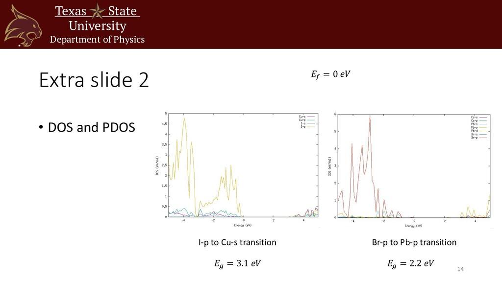 Extra slide 2 • DOS and PDOS Texas State Univer...