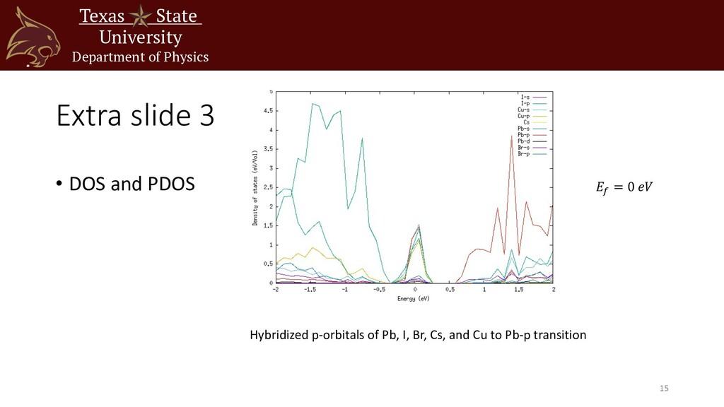 Extra slide 3 • DOS and PDOS Texas State Univer...