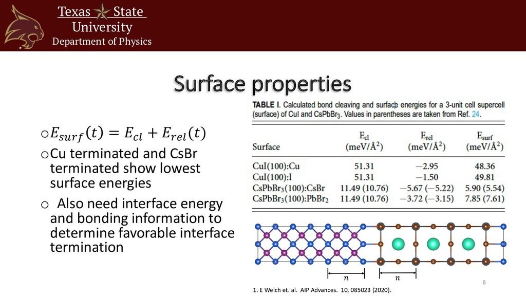"Surface properties o𝐸!""#$ 𝑡 = 𝐸%& + 𝐸#'& (𝑡) oC..."
