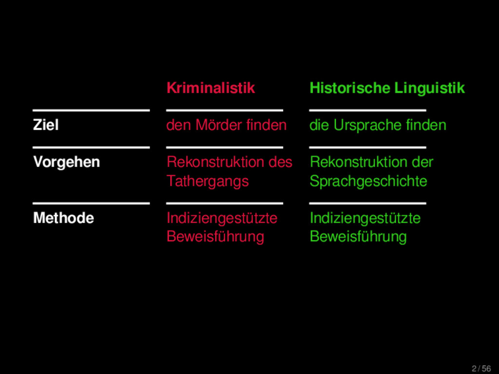 Kriminalistik Historische Linguistik Ziel den M...