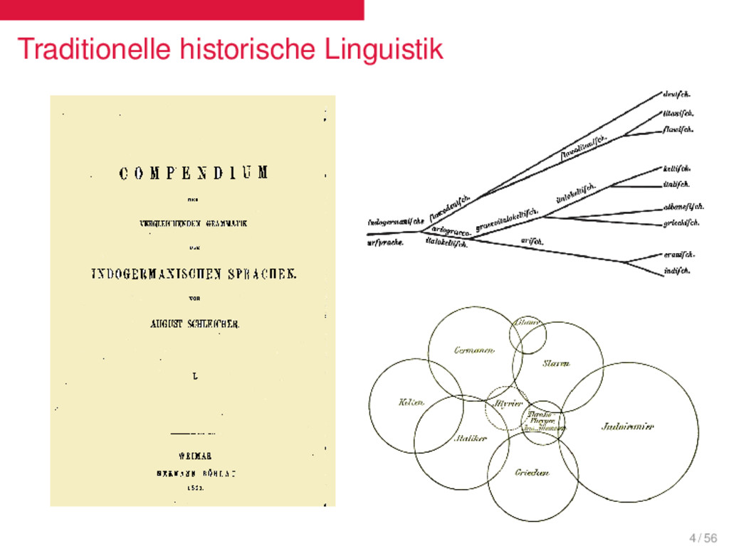 Traditionelle historische Linguistik 4 / 56
